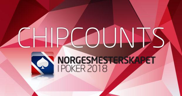 Chipcounts, Norgesmesterskapet i poker